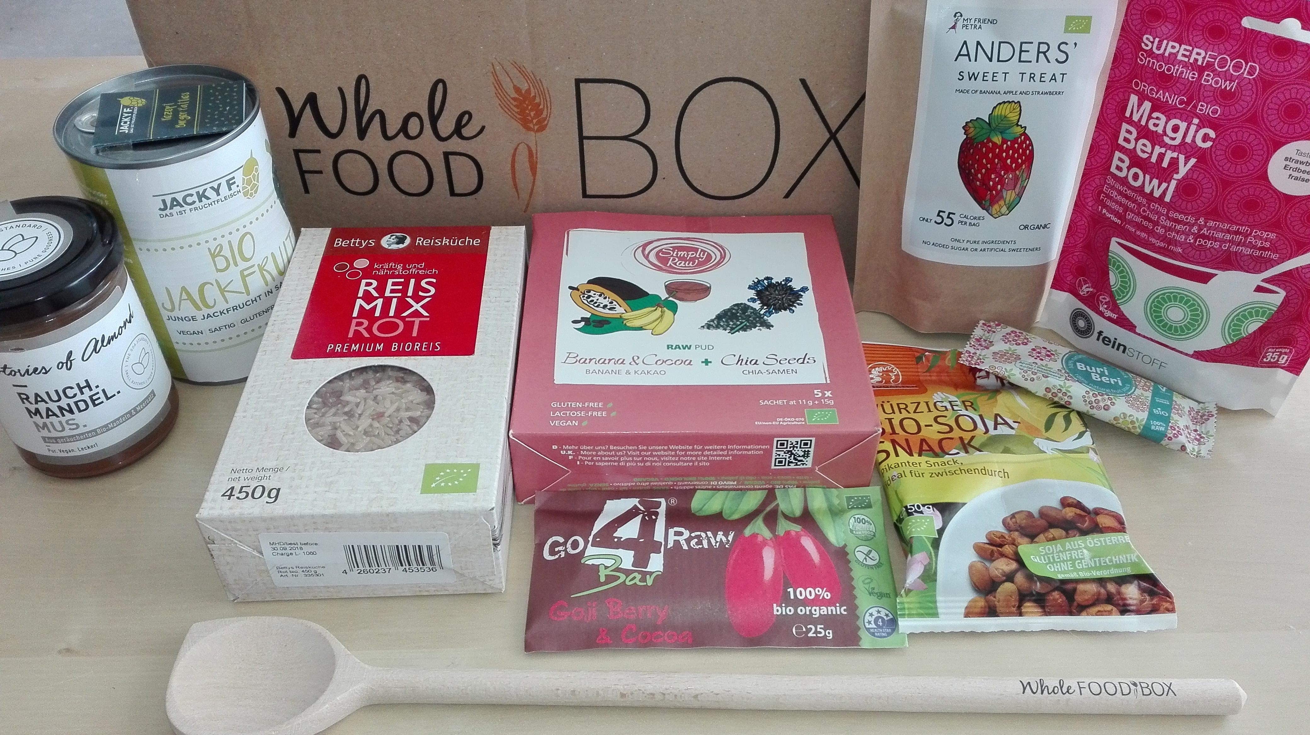 Erfahrungsbericht Food Box